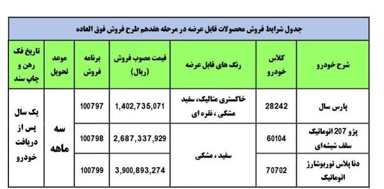 آغاز فروش فوق العاده ایران خودرو