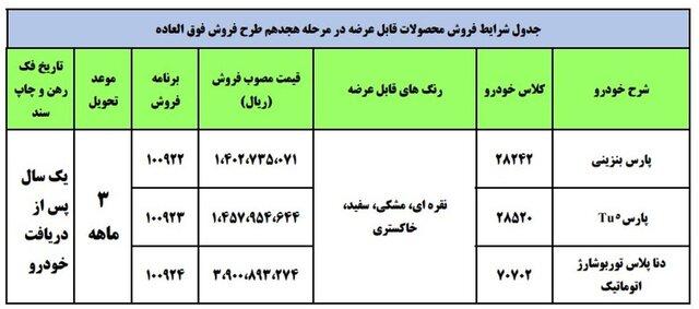 هجدهمین مرحله فروش فوق العاده محصولات ایران خودرو