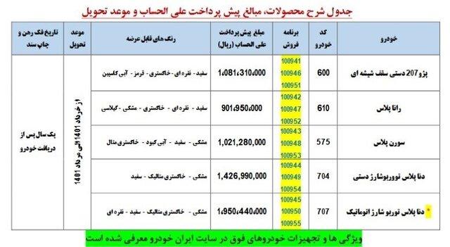 شروع پیش فروش محصولات ایران خودرو از امروز