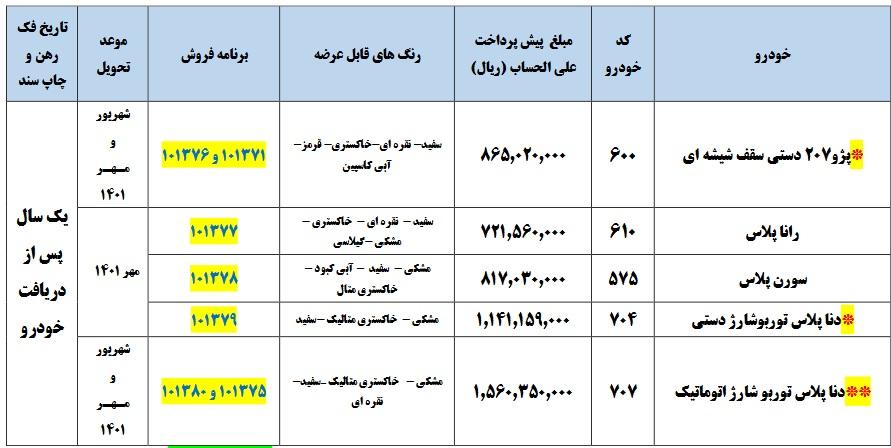 آغاز پیش فروش 5 محصول ایران خودرو از امروز